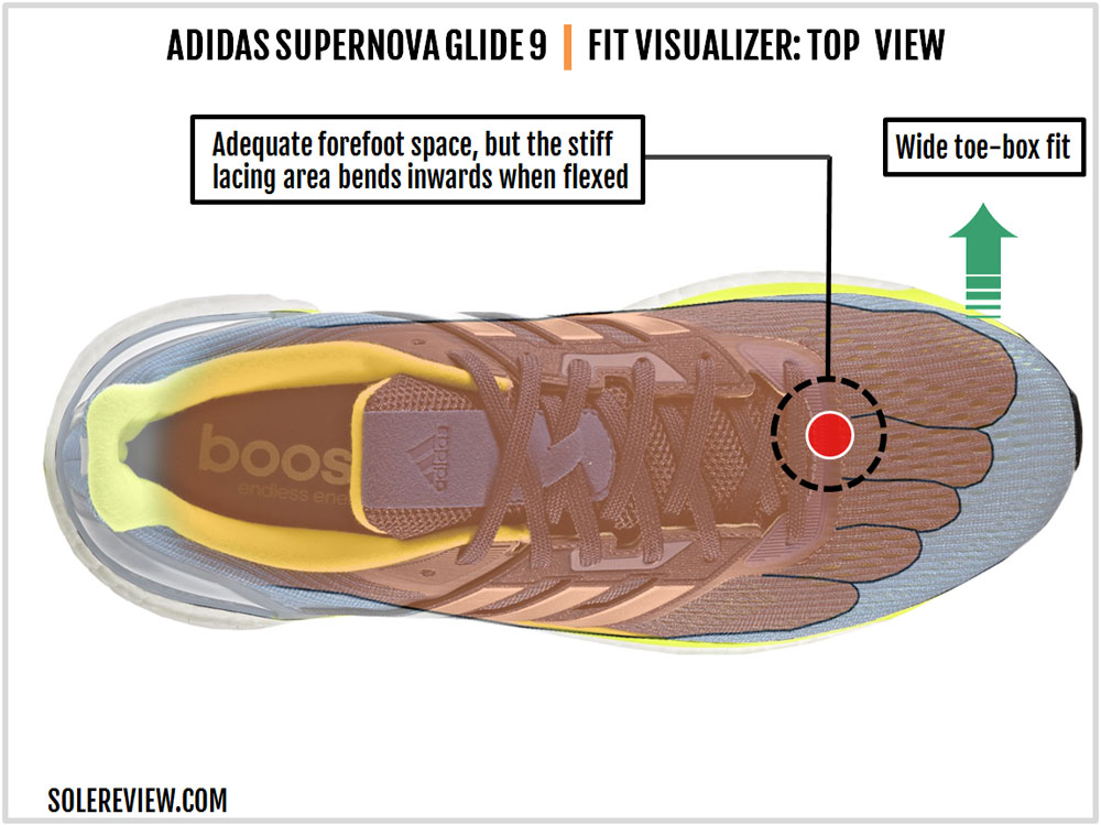 adidas_Supernova_Glide_9_upper_fit