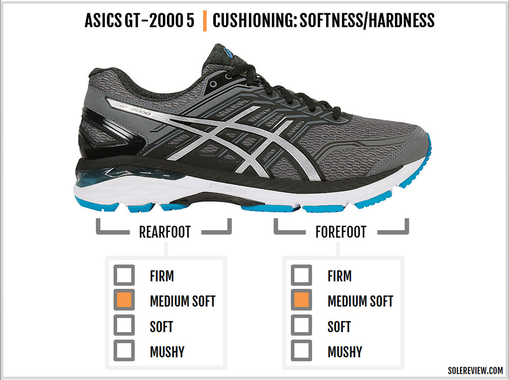 asics gt 2000 comparable