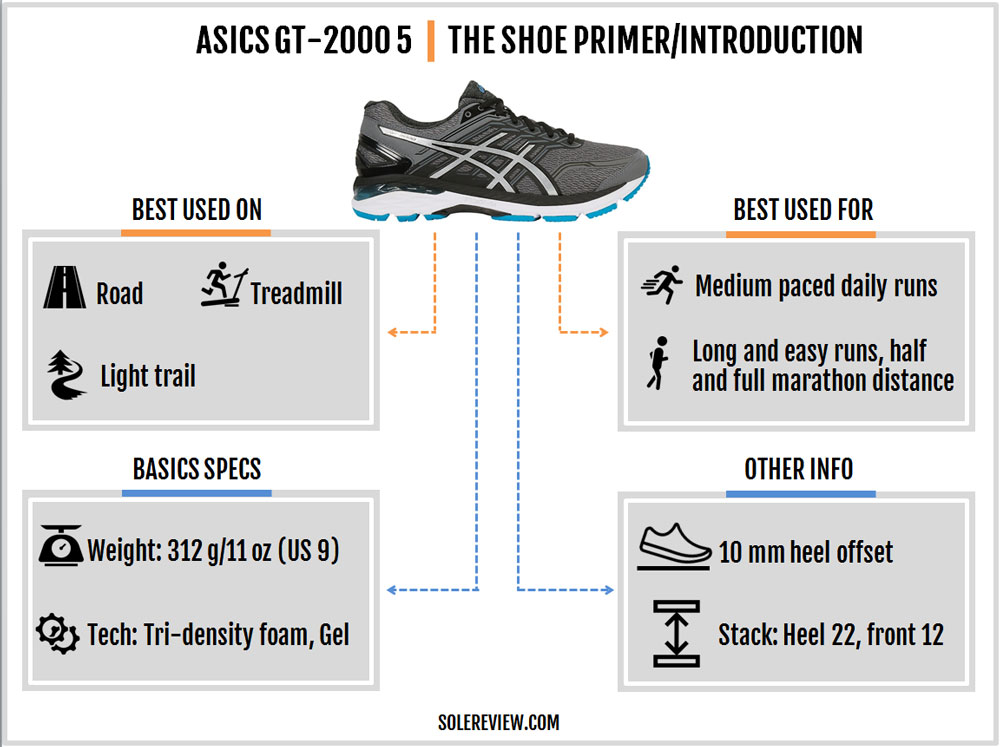 Asics_GT_2000_5_introduction