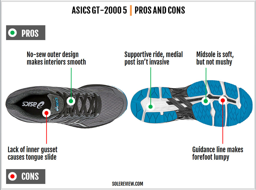 Asics_GT_2000_5_pros_and_cons