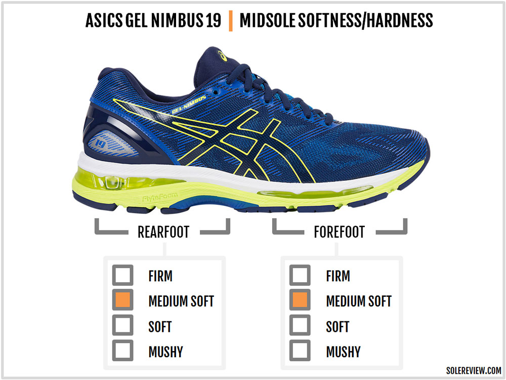 premium selection 292b3 09758 Asics Gel Nimbus 19 Review – Solereview