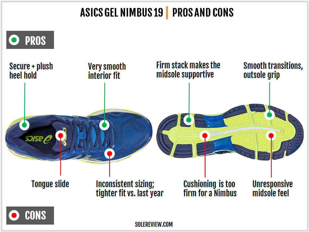 Asics_Gel_Nimbus_19_pros_and_cons