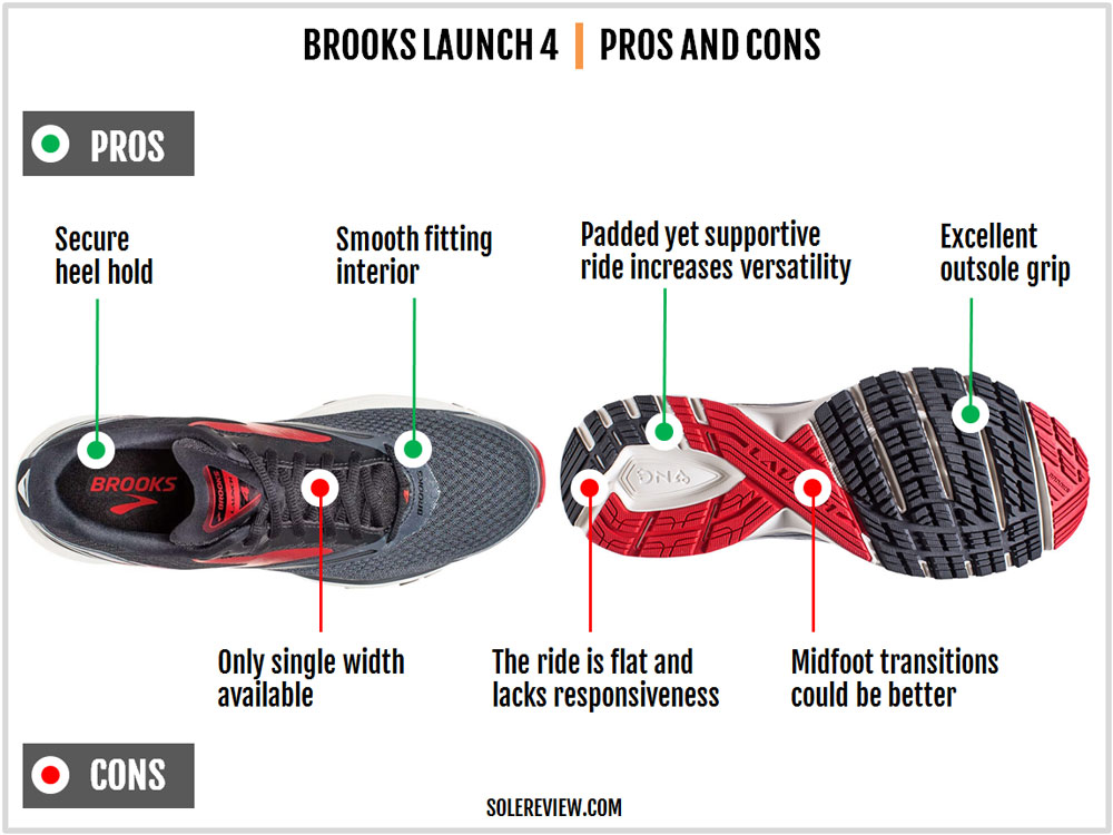 Brooks_Launch_4_pros_and_cons