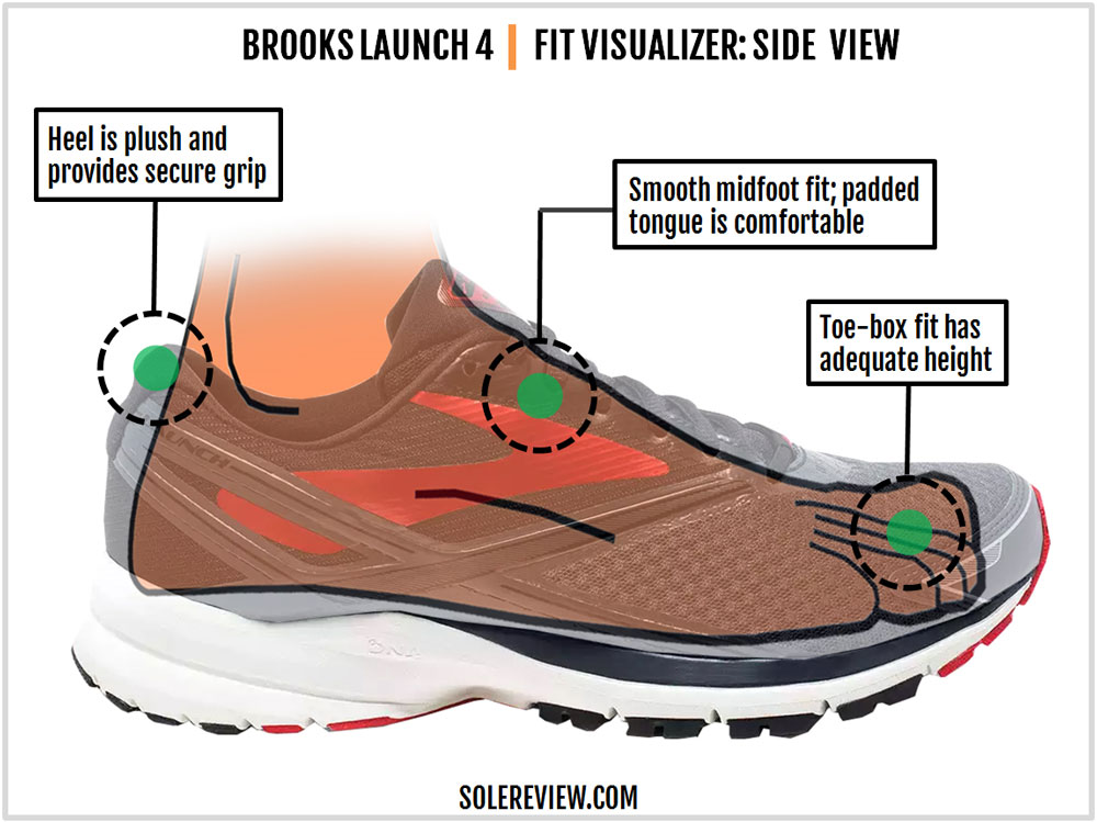 Brooks_Launch_4_upper_fit
