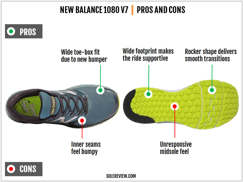 New_Balance_1080_V7_pros_and_cons