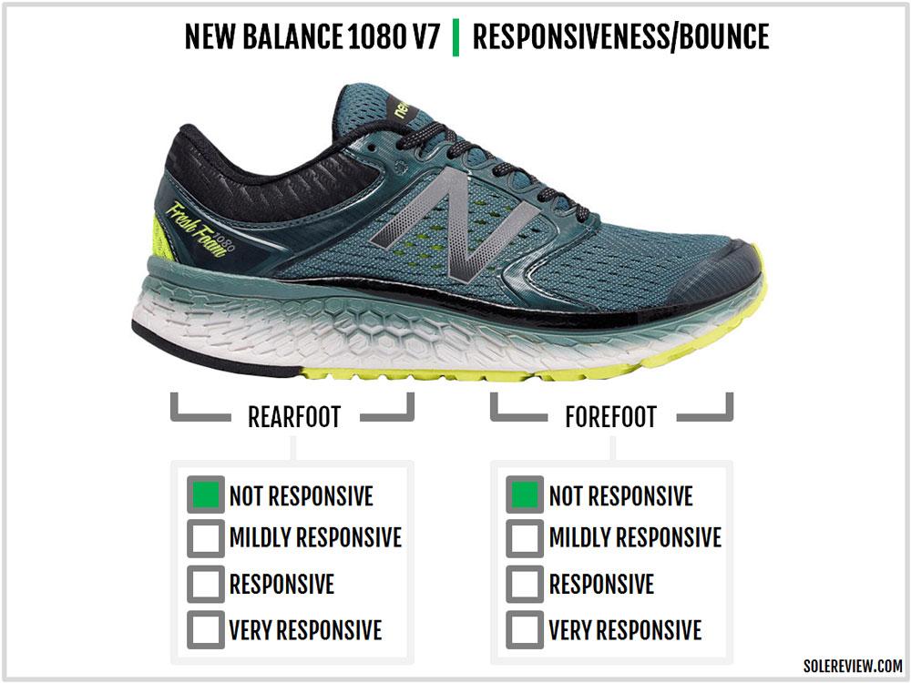 new balance 1080 v7