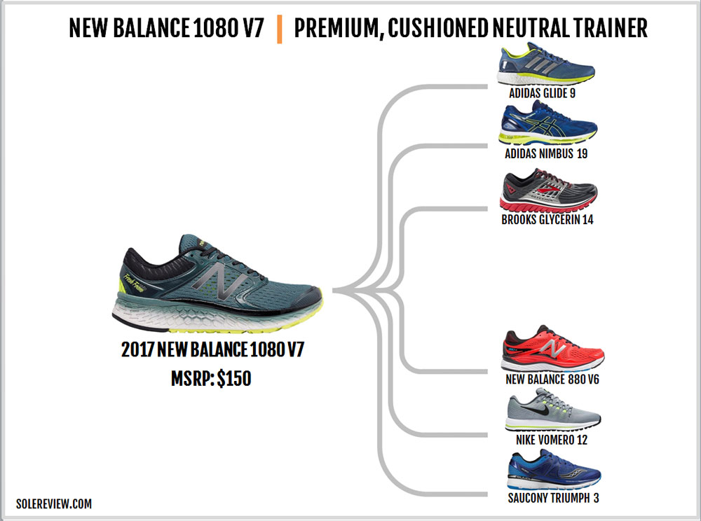 Running Shoes New Balance Vs Nike