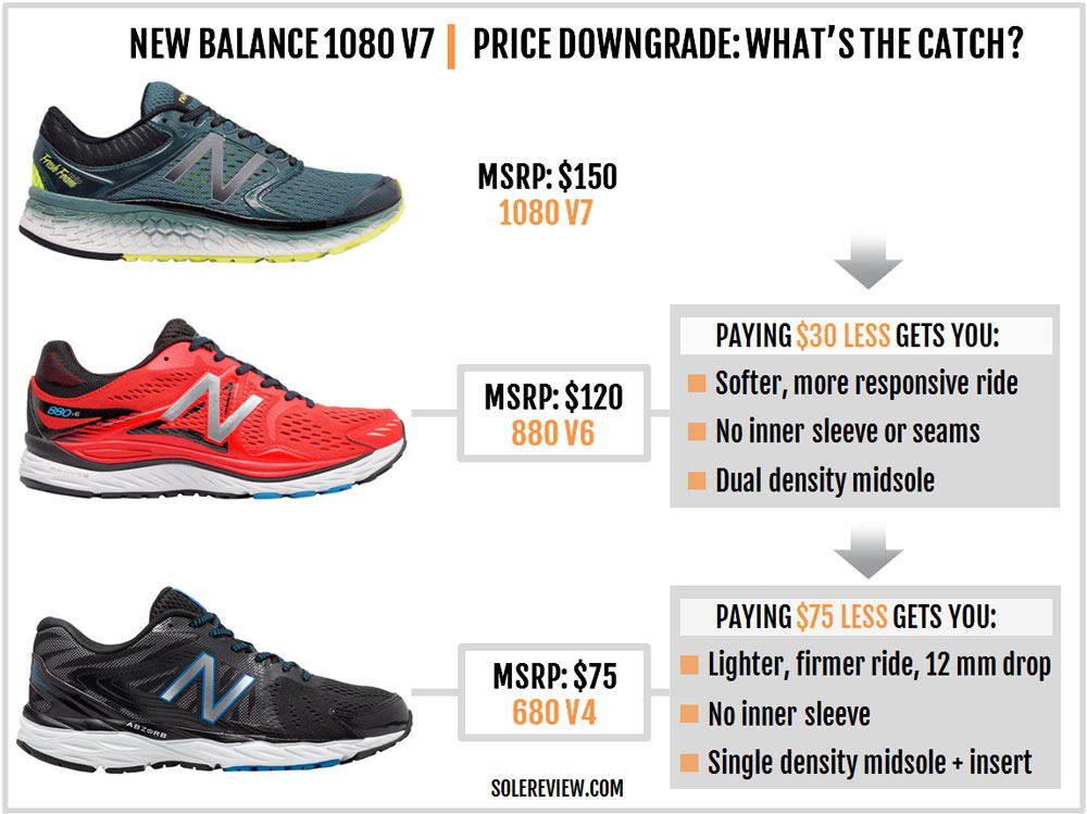 new balance 1080v7. new_balance_1080_v7_upgrade. new_balance_1080_v7_upgrade new balance 1080v7 0
