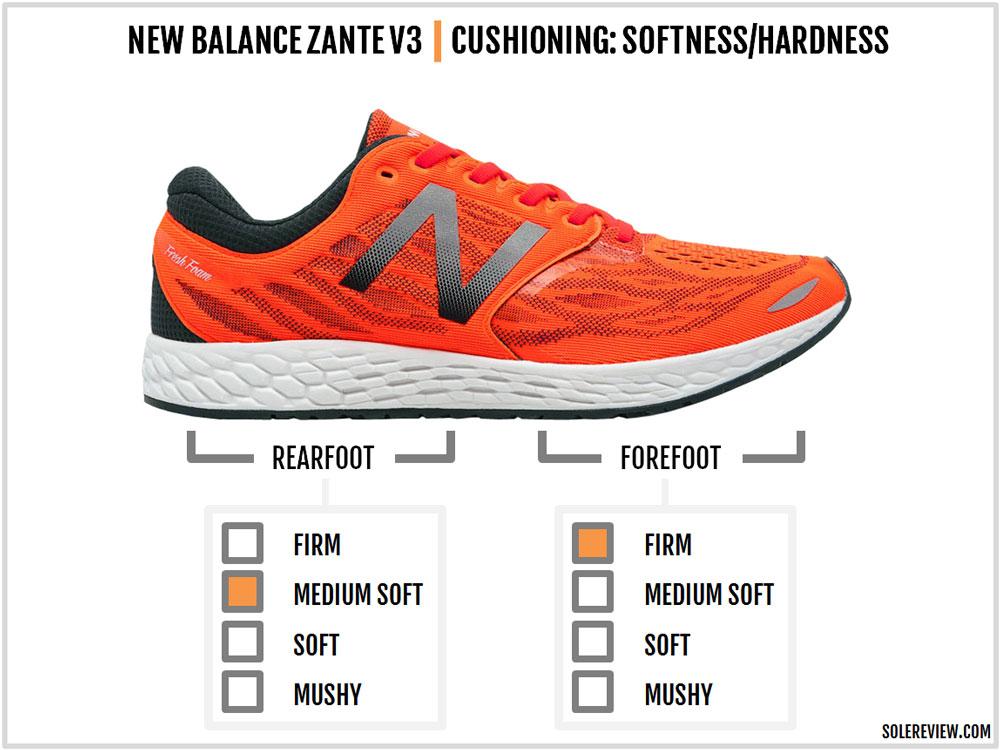 New_Balance_Zante_V3_cushioning