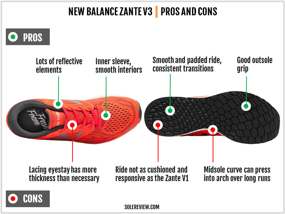 New_Balance_Zante_V3_pros_and_cons