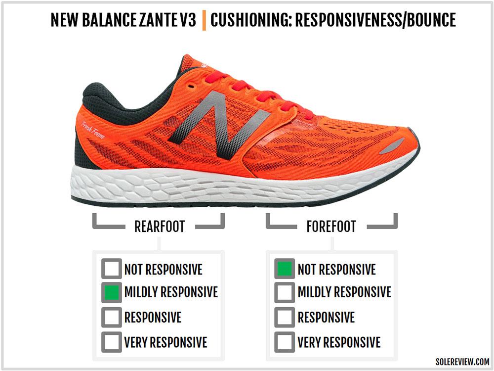 New_Balance_Zante_V3_responsive