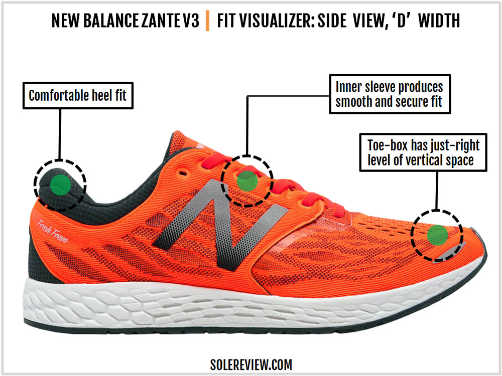 New_Balance_Zante_V3_upper_fit