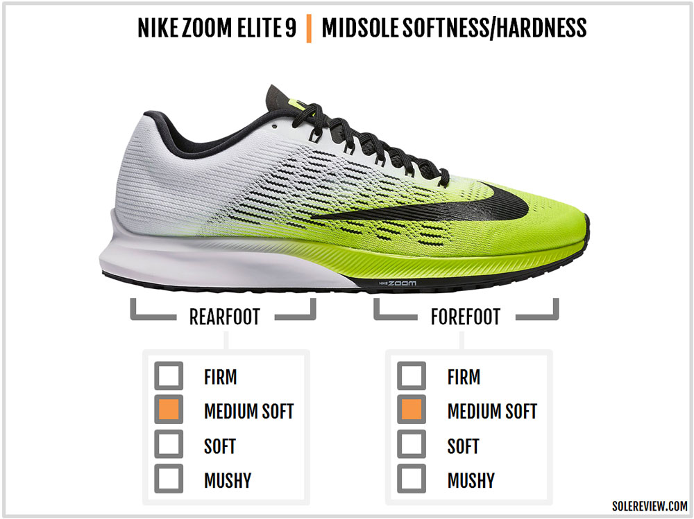 Nike_Air_Zoom_Elite_9_cushioning