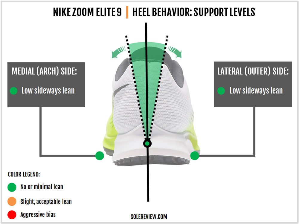 Nike_Air_Zoom_Elite_9_stability