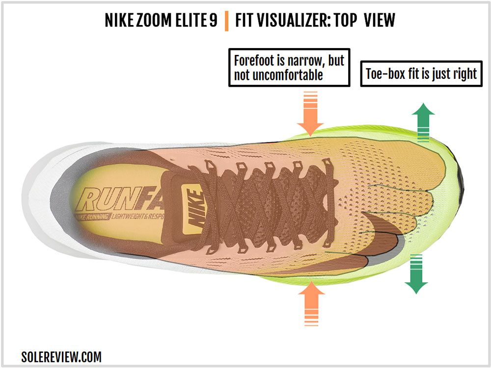 Nike_Air_Zoom_Elite_9_upper_fit