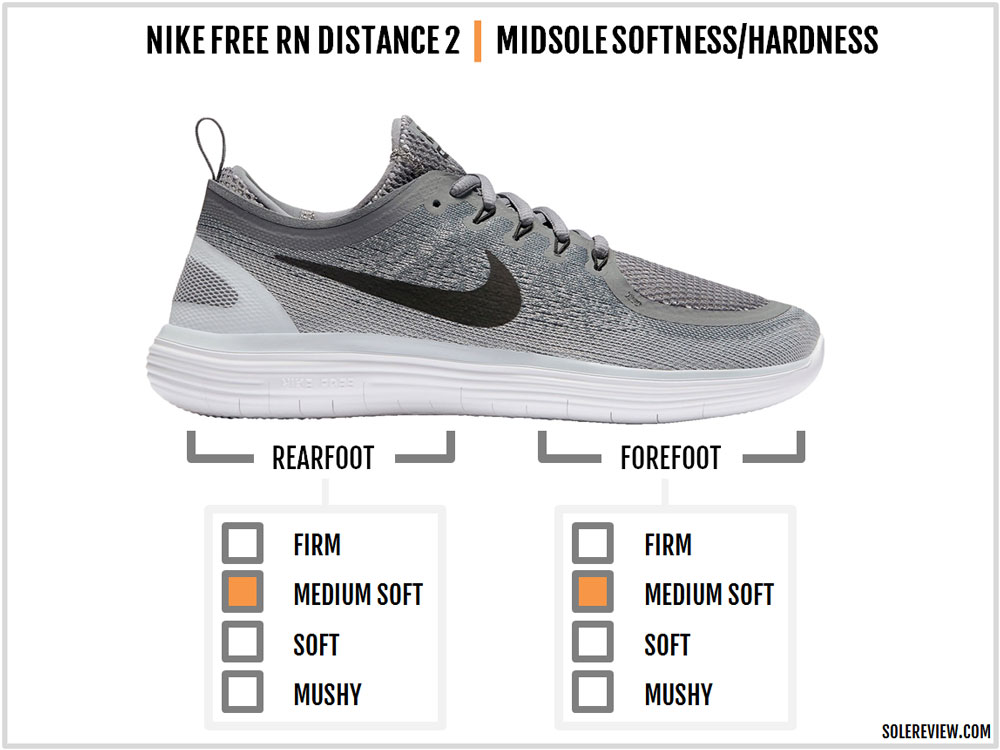 Nike_Free_RN_Distance_2_cushioning