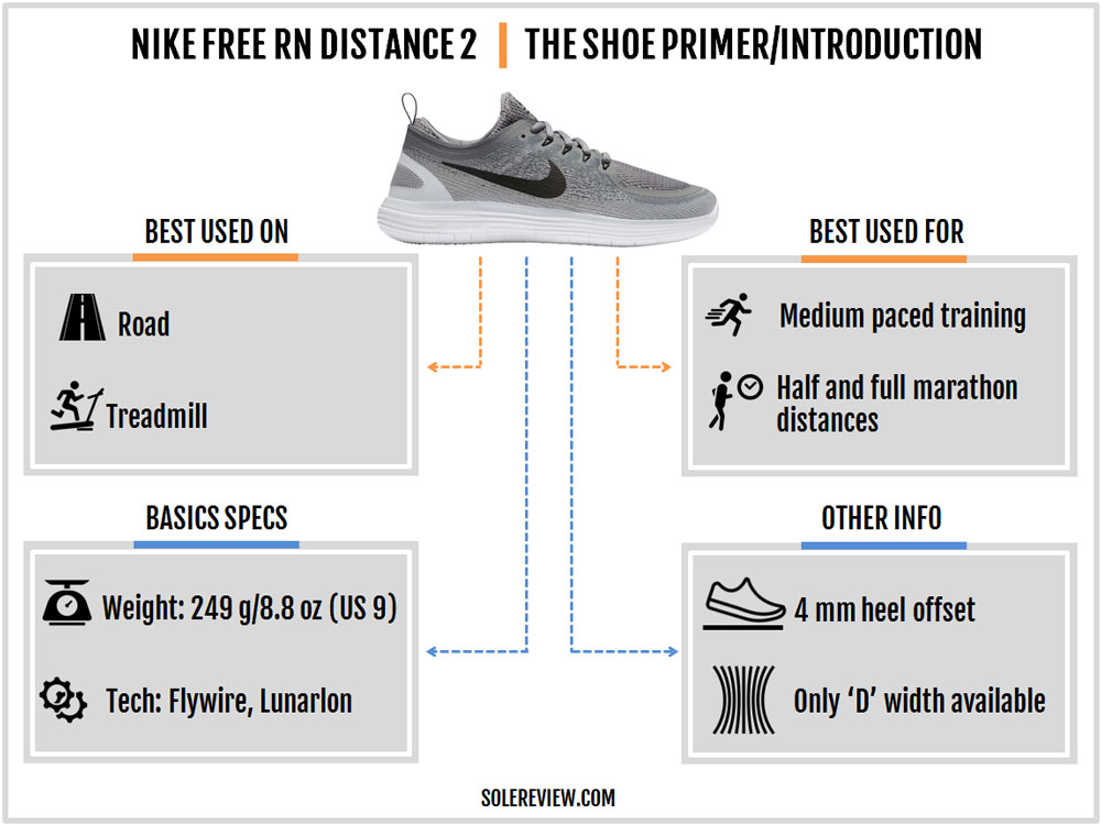 Nike_Free_RN_Distance_2_introduction