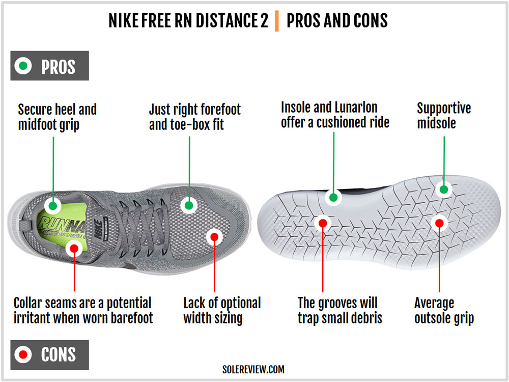 Nike_Free_RN_Distance_2_pros_and_cons