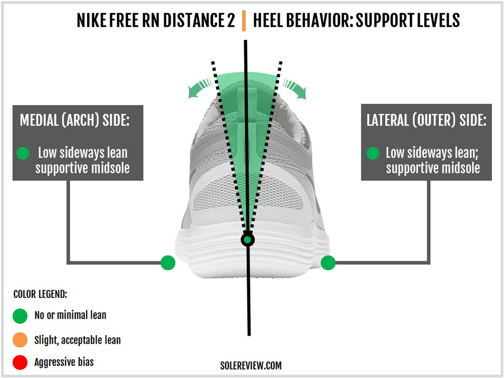 Nike_Free_RN_Distance_2_stability