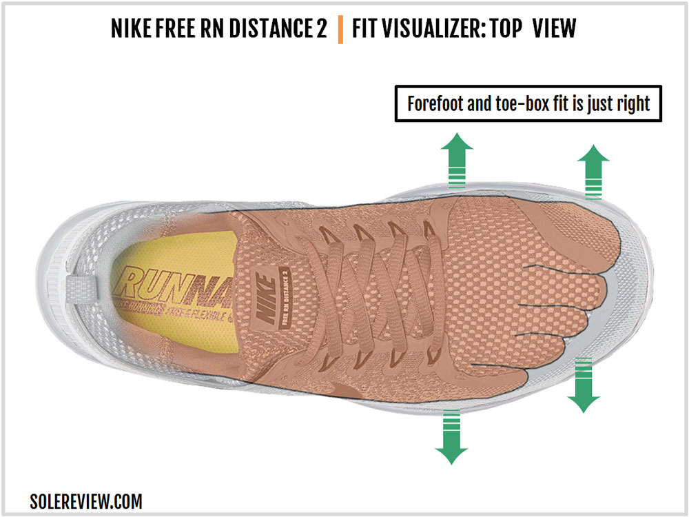 Nike_Free_RN_Distance_2_upper_fit