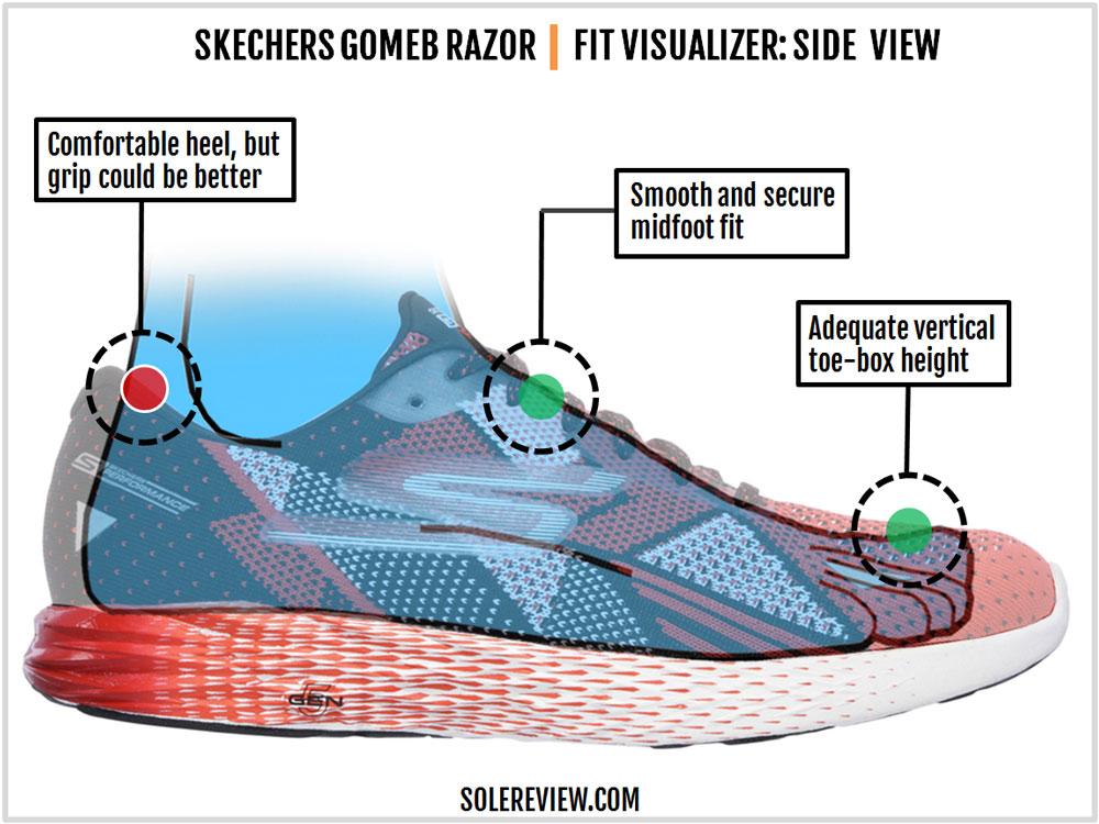 Skechers_GoMeb_Razor_upper_fit