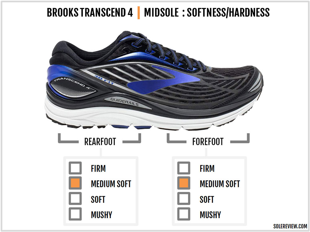 Brooks_Transcend_4_cushioning