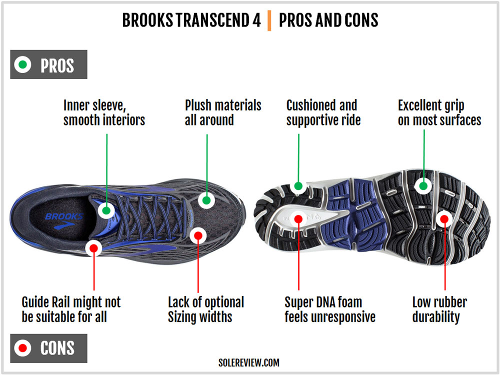 Brooks_Transcend_4_pros_and_cons