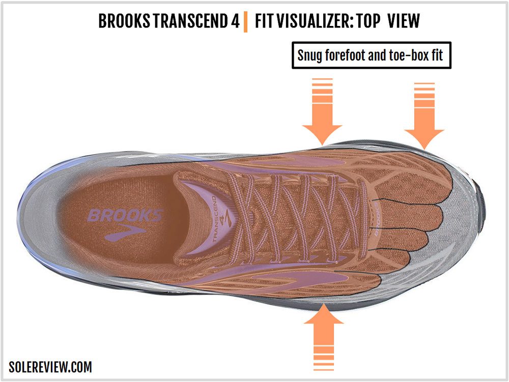 Brooks_Transcend_4_upper_fit