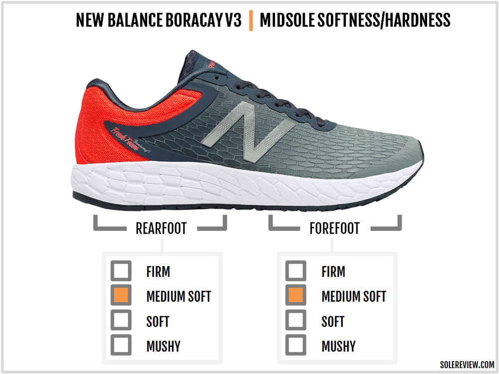 New_Balance_Boracay_V3_cushioning