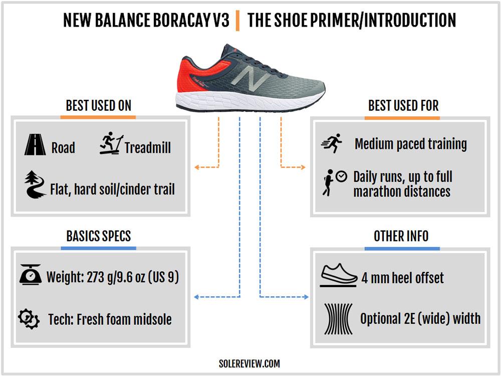 new balance 1080 2e width