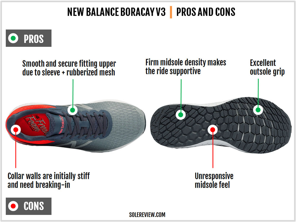 New_Balance_Boracay_V3_pros_cons