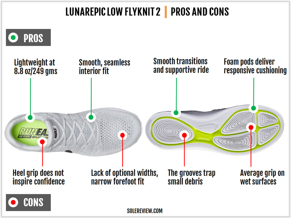 Nike_Lunarepic_Low_Flyknit_2_pros_and_cons