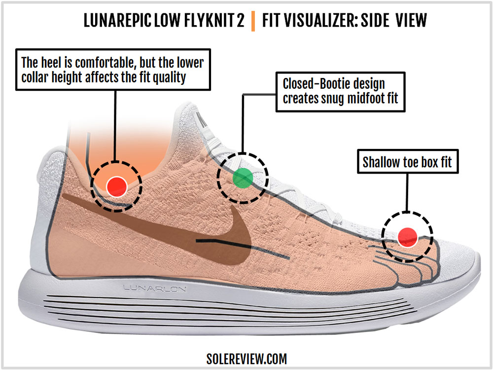 Nike_Lunarepic_Low_Flyknit_2_upper_fit