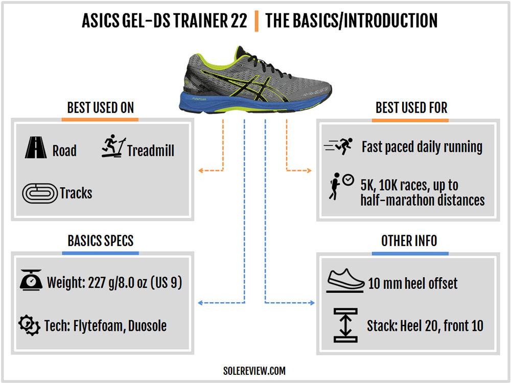 asics ds trainer review