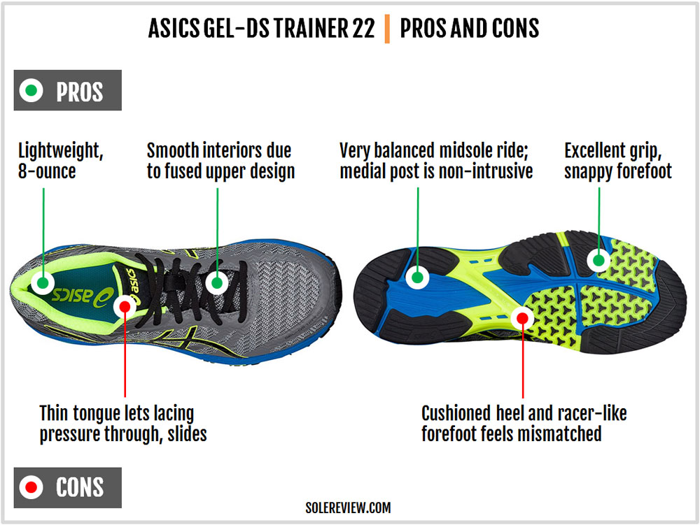 Asics_DS_Trainer_22_pros_and_cons