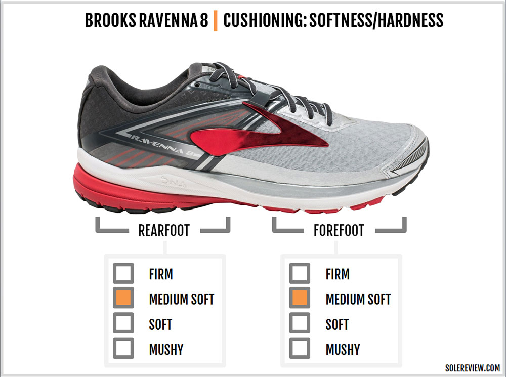 Brooks_Ravenna_8_cushioning
