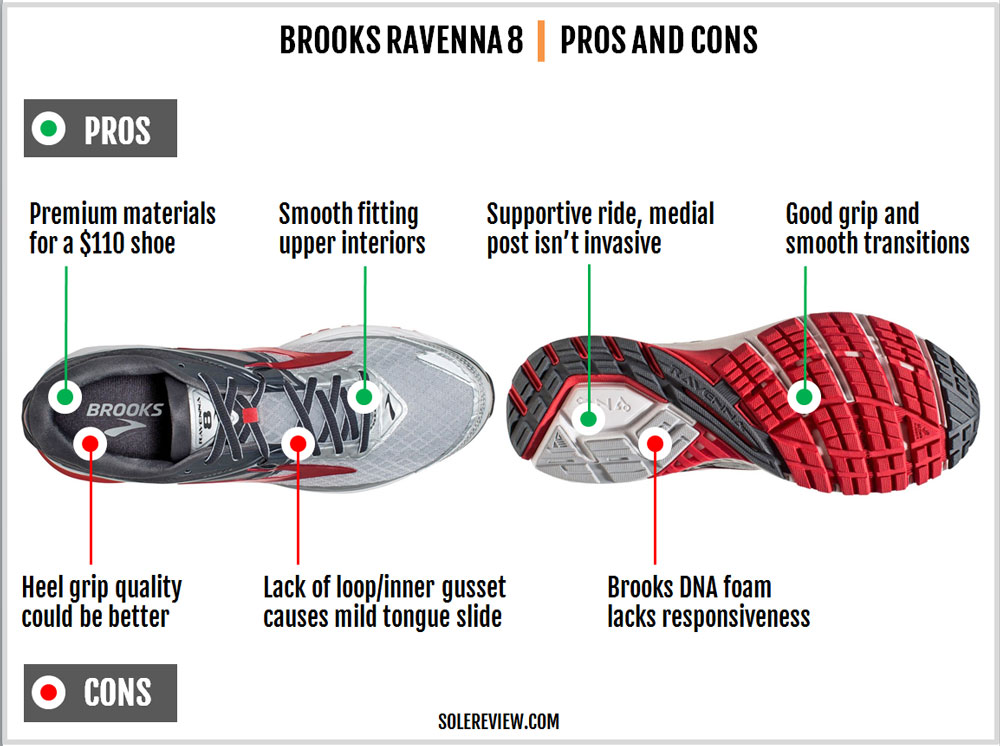 Brooks_Ravenna_8_pros_and_cons