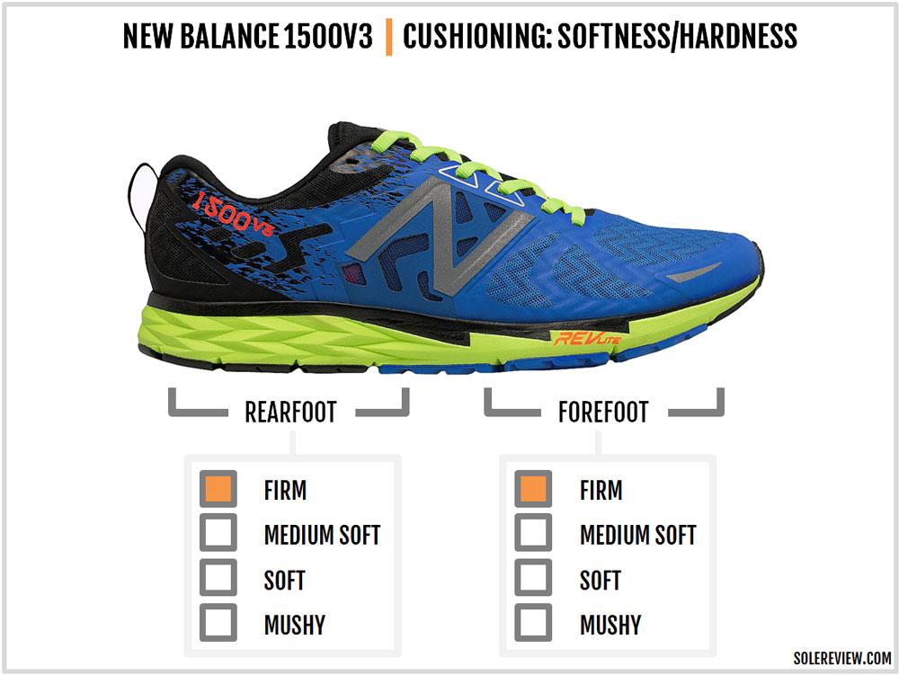 New_Balance_1500V3_cushioning