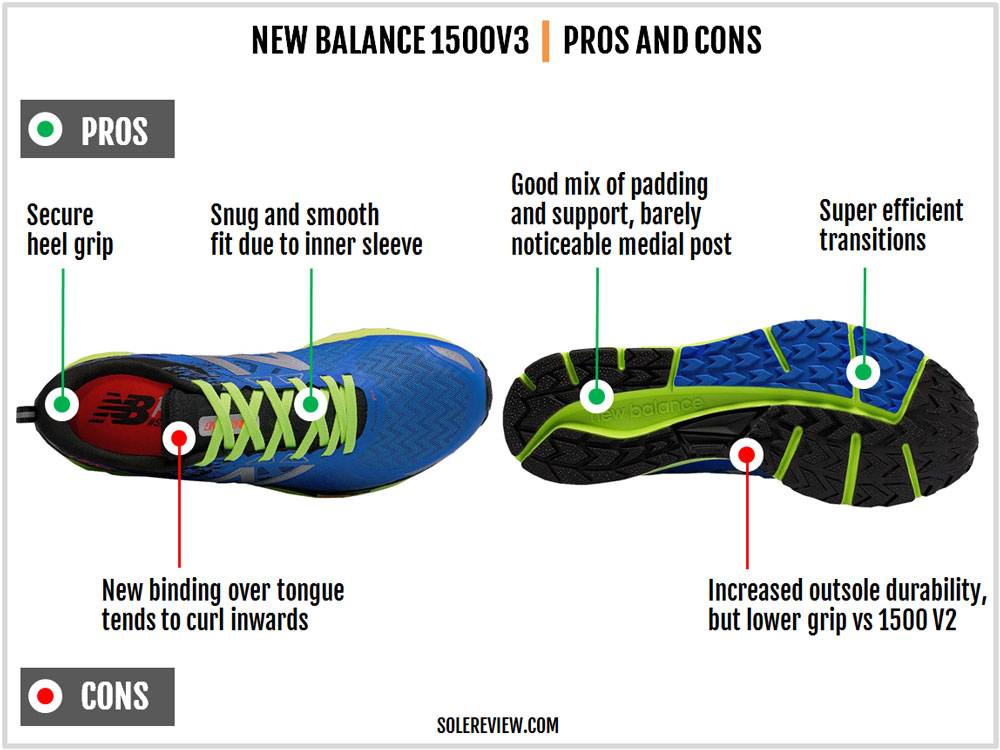 New_Balance_1500V3_pros_and_cons
