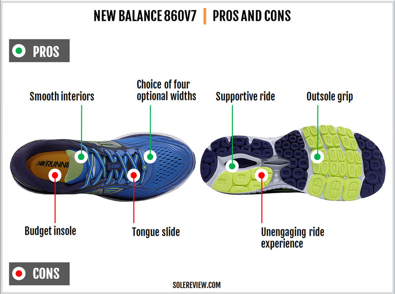 New_Balance_860_V7_pros_and_cons