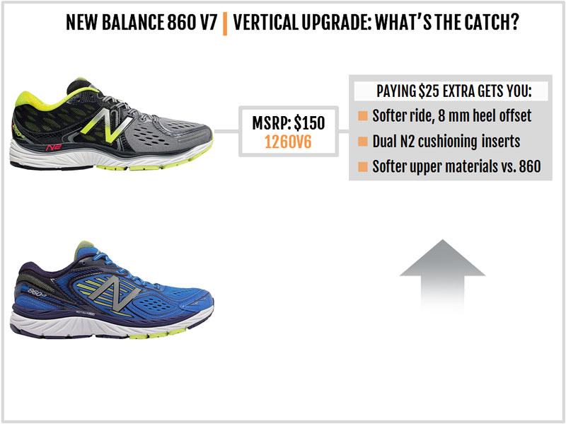 new balance inserts. price upgrade: what\u0027s the catch? new balance inserts