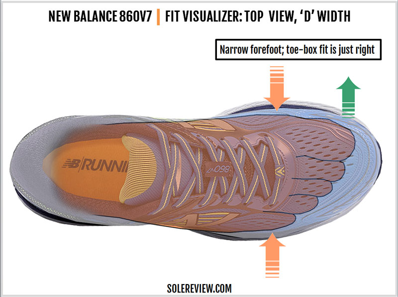 New_Balance_860_V7_upper_fit
