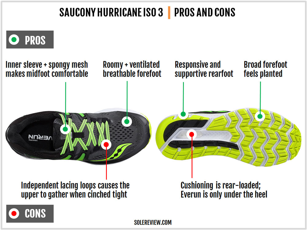 Saucony_Hurricane_ISO_3_pros_and_cons