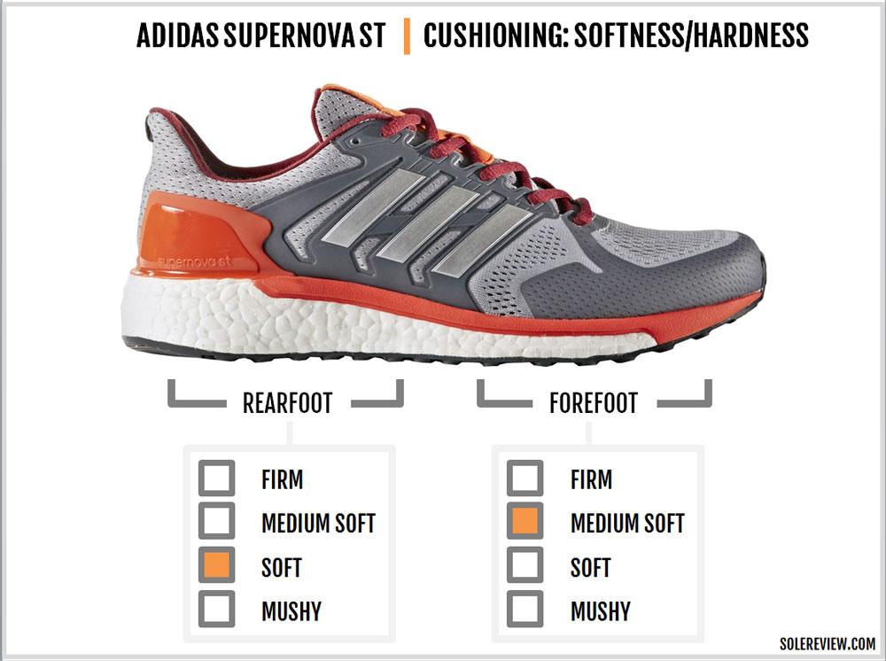 adidas_Supernova_ST_cushioning