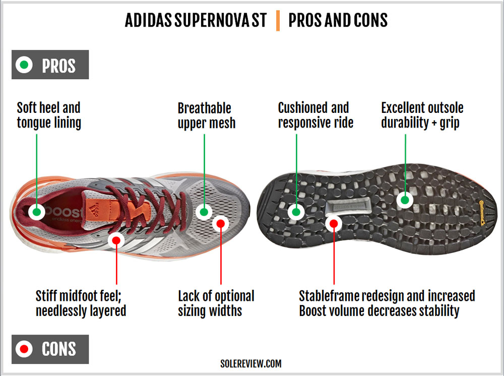 d7103b32f adidas Supernova ST pros and cons. The Supernova ST ...