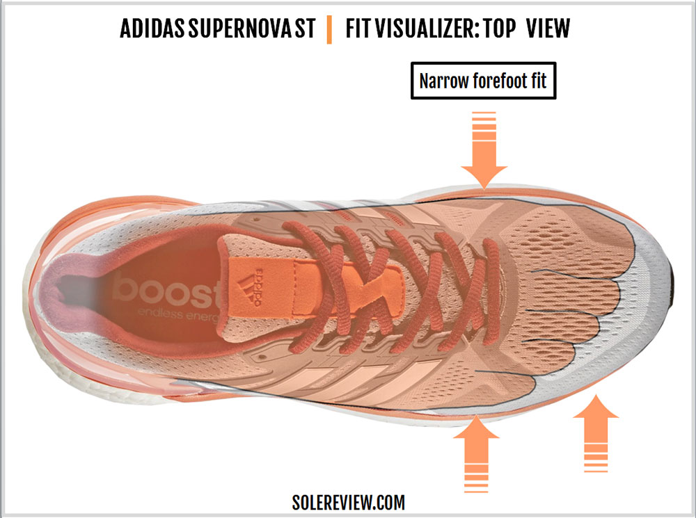 adidas_Supernova_ST_upper_fit