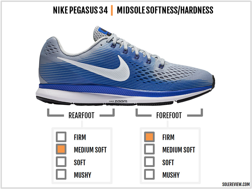 premium selection 70233 96206 Nike Air Zoom Pegasus 34 Review – Solereview