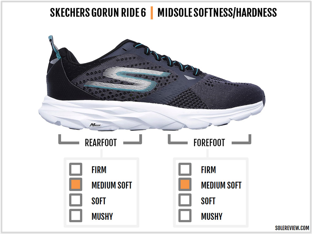 Skechers_Go_Run_Ride_6_cushioning