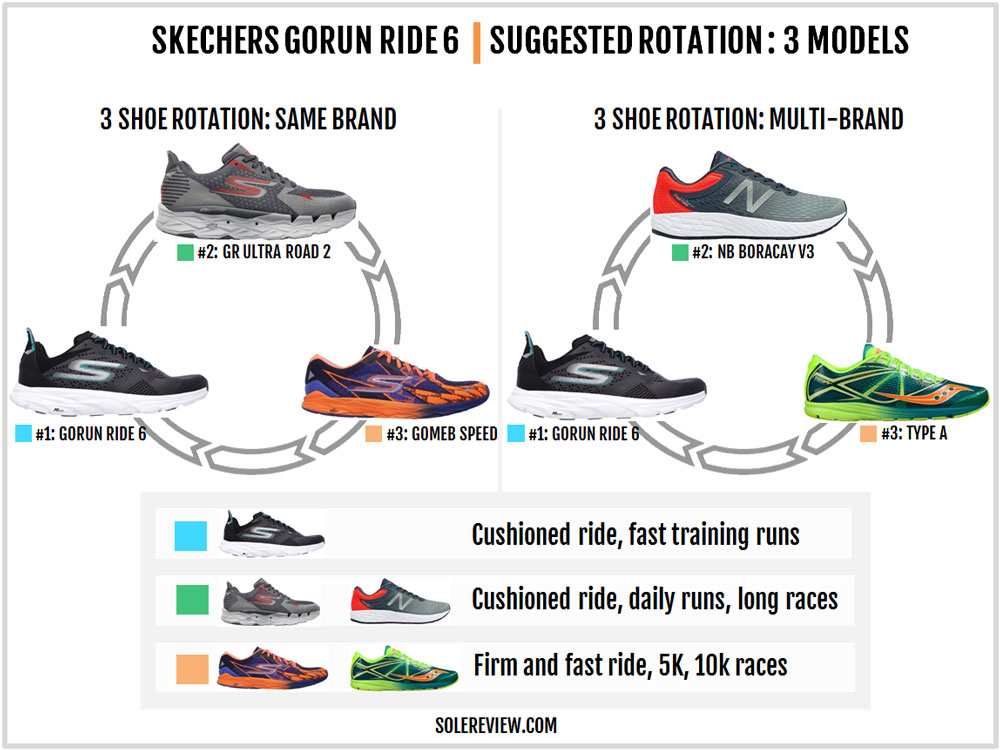 Skechers_Go_Run_Ride_6_rotation