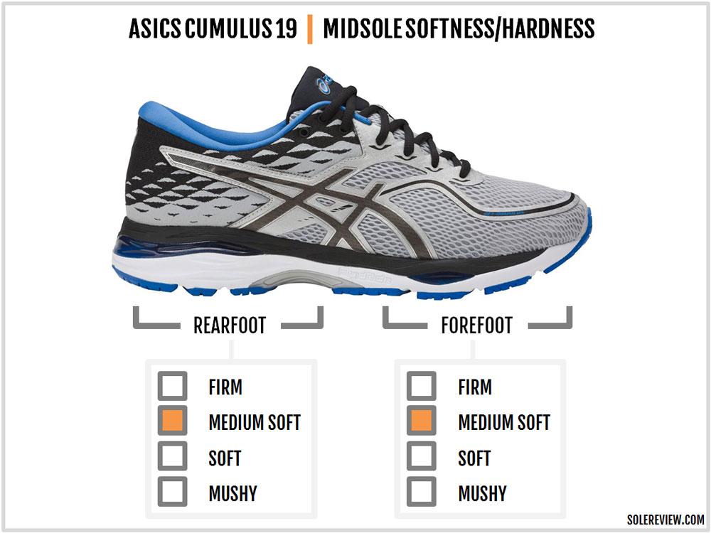 Asics_Cumulus_19_cushioning